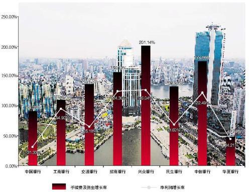 2017谁挣最多?京沪人均可支配收入逼近6万元 湖北23757.17元排全国12