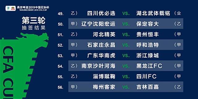 足协杯第三轮抽签揭晓 ,湖北武体将对阵四川优必选