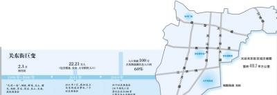 人口钟_上海户籍人口期望寿命83.66岁基本实现市民15分钟内到达最近医疗点