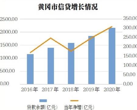 """我市金融""""活水""""稳企业保就业 去年贷款增量居全省第三 创同期历史新高"""