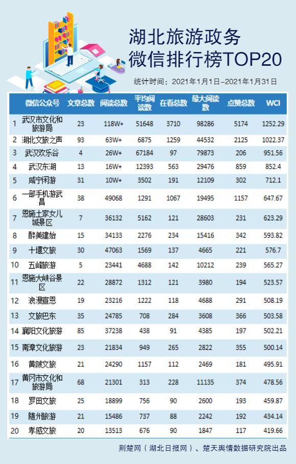 丽江旅游:2021年春节假日安徽省实现国内旅游收入13071亿元