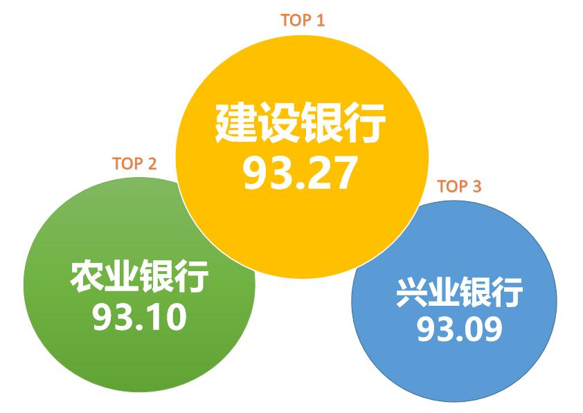 在鄂銀行傳播指數榜第12期:警惕假按揭重現江湖