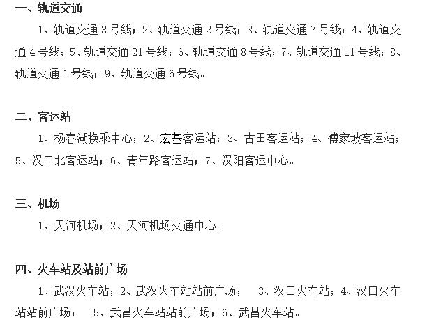 """武汉3月""""三站一场""""文明程度排名揭晓,轨道交通3号线等排名居首"""""""