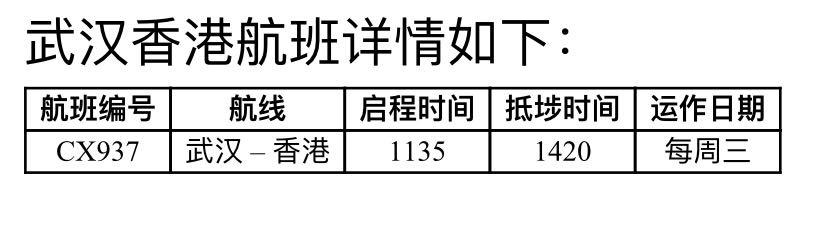 武汉天河机场:7月14日起武汉-香港航线重启