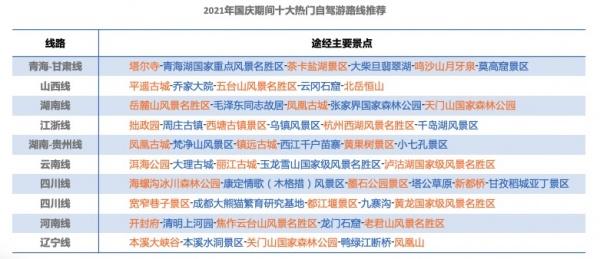 2021国庆最热门游乐场 武汉欢乐谷进入前十
