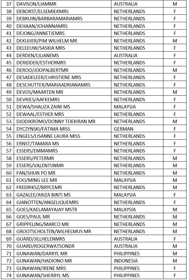 马航公布mh17航班全部机组人员及乘客名单