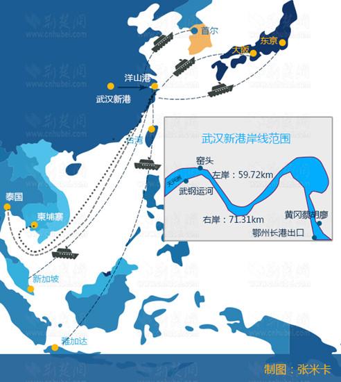 武汉至安庆6米