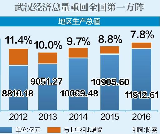 """从华中科技大学毕业后,在深圳工作3年的他,选择返回武汉创办""""卷皮网"""""""