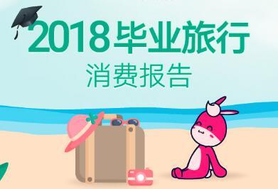 《2018毕业旅行消费报告》出炉 超9成毕业生计划出游