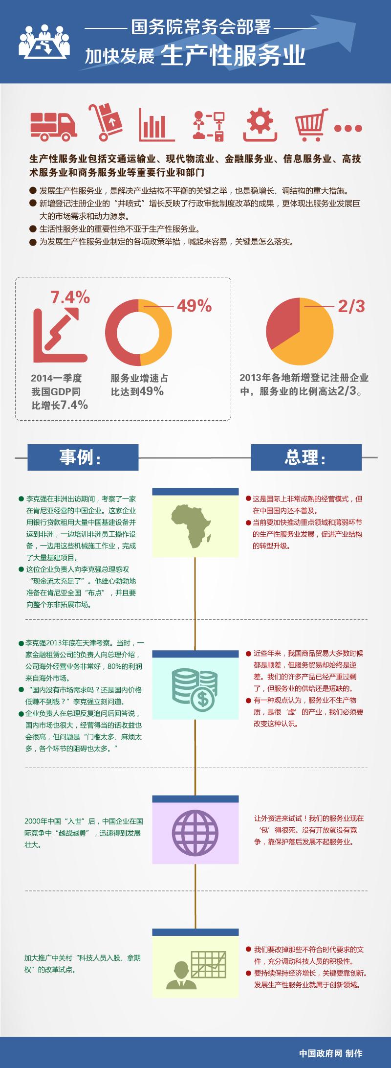 在三期叠加的形势下,中国经济进入新常态,发展模式正在改变。   《第一财经日报》采访的多位专家发表了上述观点。   一方面是转型升级的阵痛,另一方面是中国经济在调结构、促改革中,努力探寻新的增长点和新动力。   上半年错综复杂的国内外形势,使中国经济一直面临严峻的下行压力,被称为微刺激的一系列政策也引来颇多讨论。   因而,上半年GDP增速7.