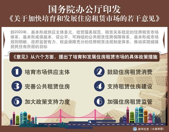 专家解读《关于加快培育和发展住房租赁市场的