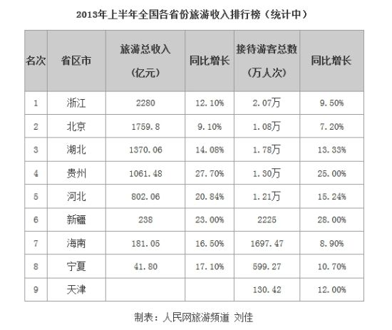 哪个省人口最多_2013人口最多的省