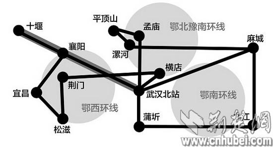 乡镇快递公司结构图