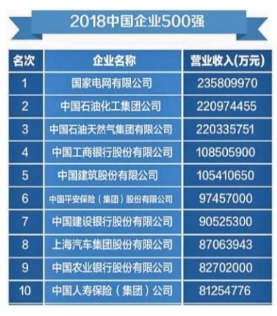 699net必赢 3