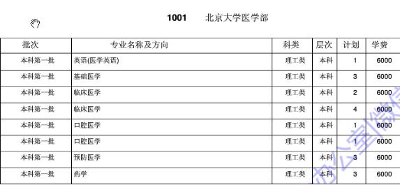 全国各省高校在鄂招生计划公布 清华北大计划揽楚才146人