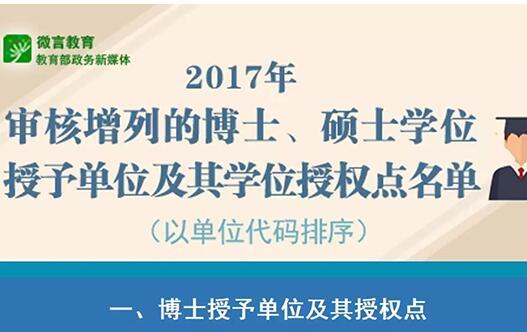 2017年新增博士、硕士学位授权点名单公布 湖北两所学在列