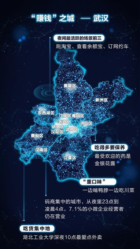 江城7%小微企业深夜仍在营业